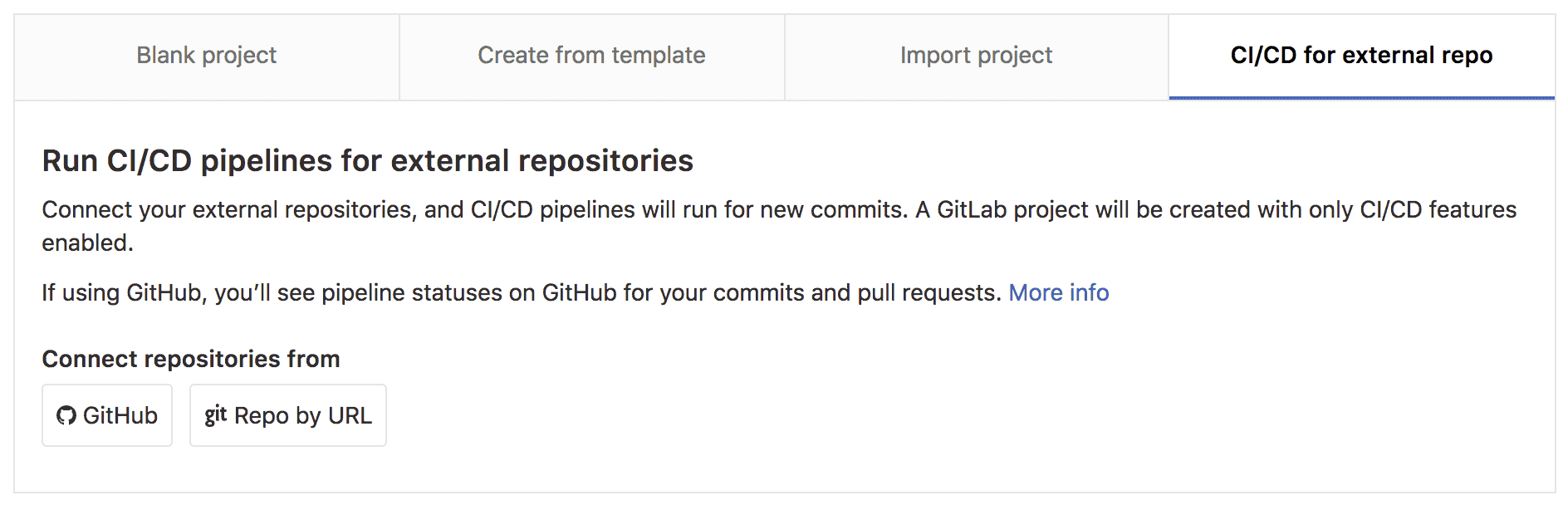 GitLab CI/CD for external repos