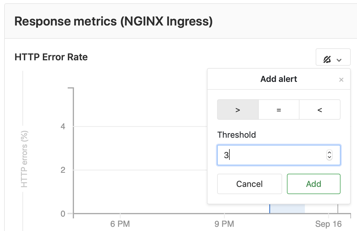 Alerts for library metrics