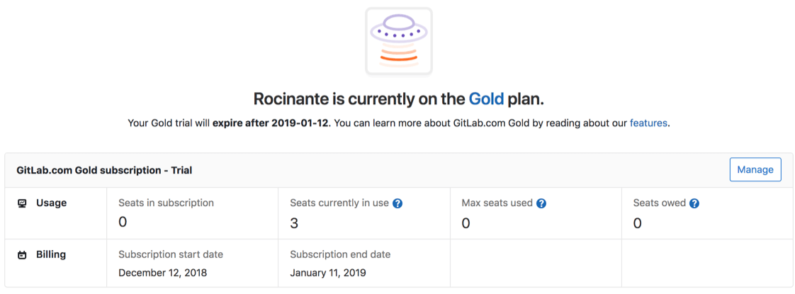 Subscription details for Groups on GitLab.com