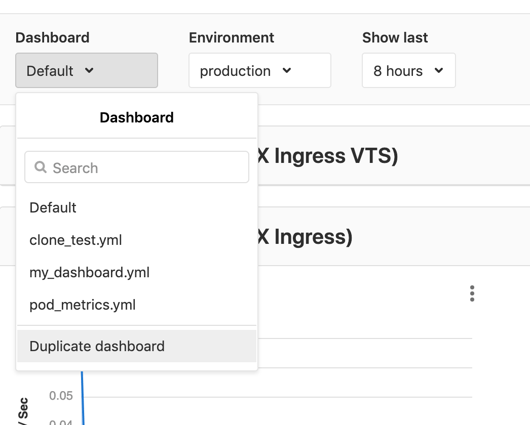 Duplicate a dashboard including custom metrics