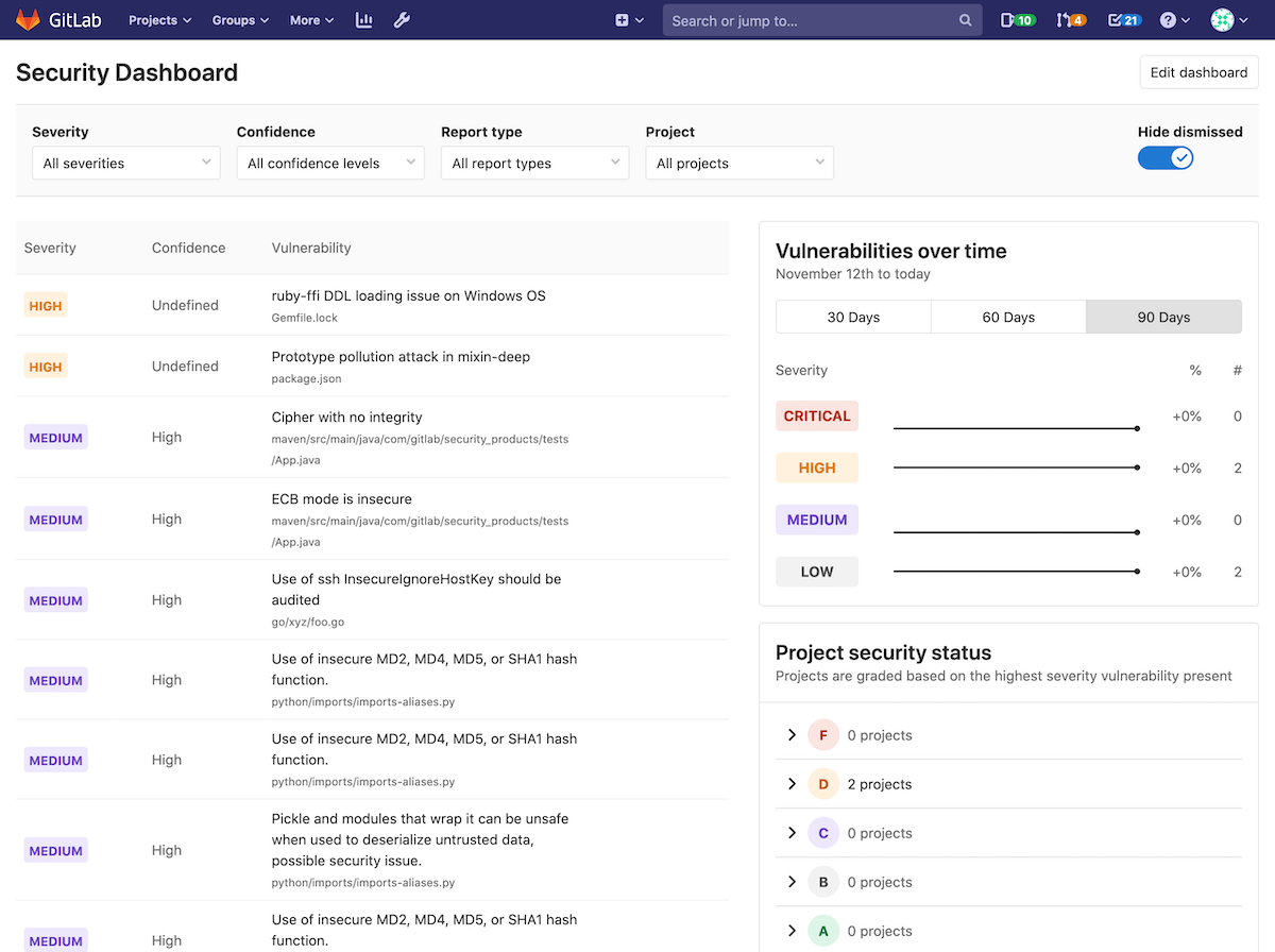 Instance-level Security Dashboard