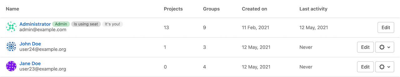 Users' group counts now displayed in Admin Area