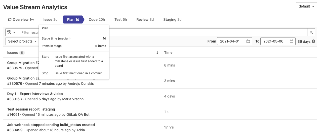 View the number of workflow items in a value stream stage
