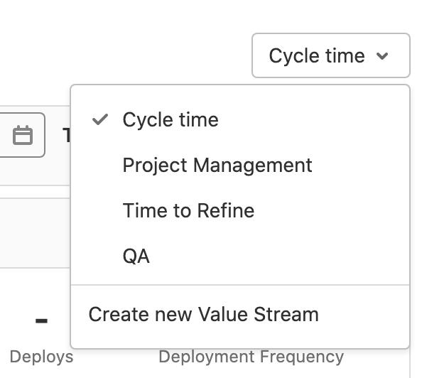 Create multiple custom value streams