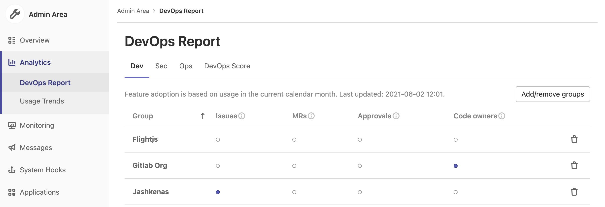 Instance-level DevOps Adoption report enabled by default