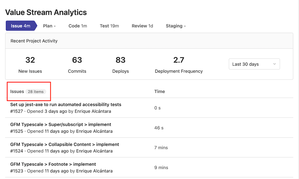 See the number of items in each stage in project-level Value Stream Analytics