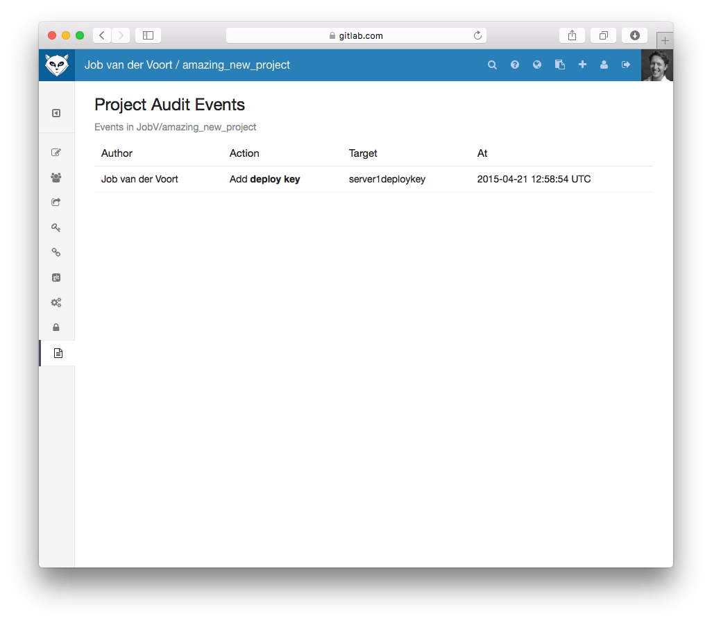 Audit log Deploy keys