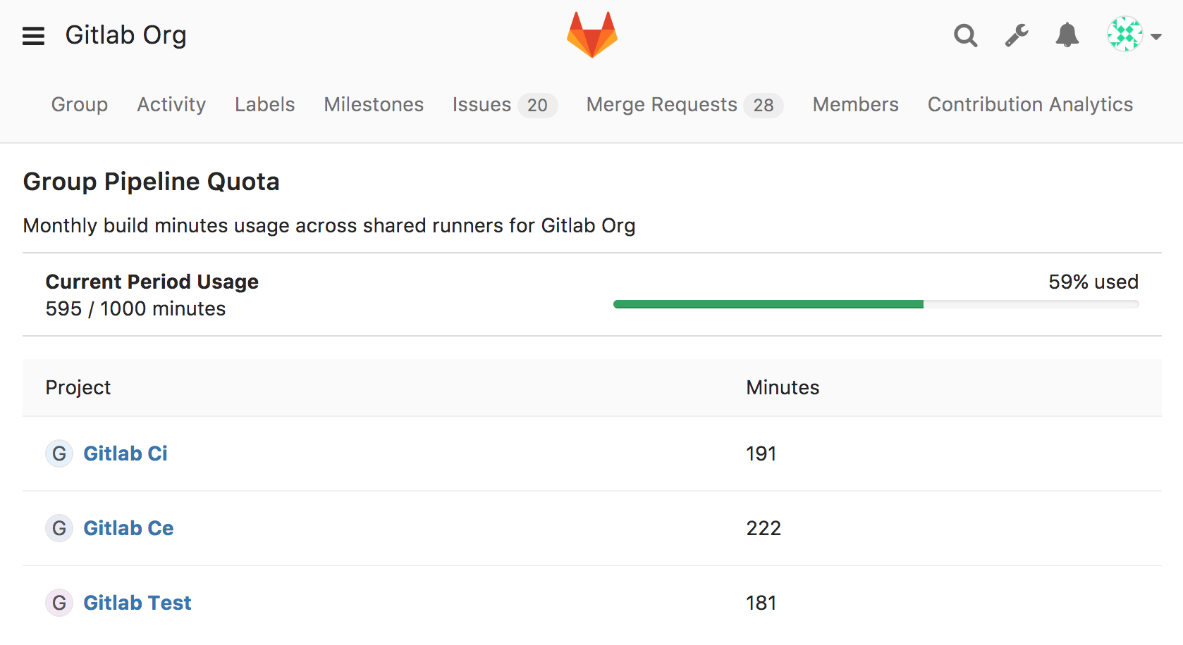 Limit build minutes usage in GitLab 8.16 EE