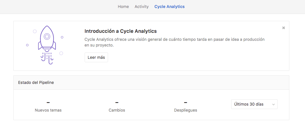 Internationalized Cycle Analytics