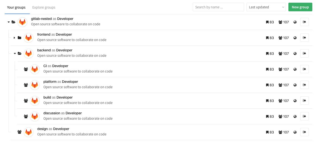 Improvements to GitLab Subgroups
