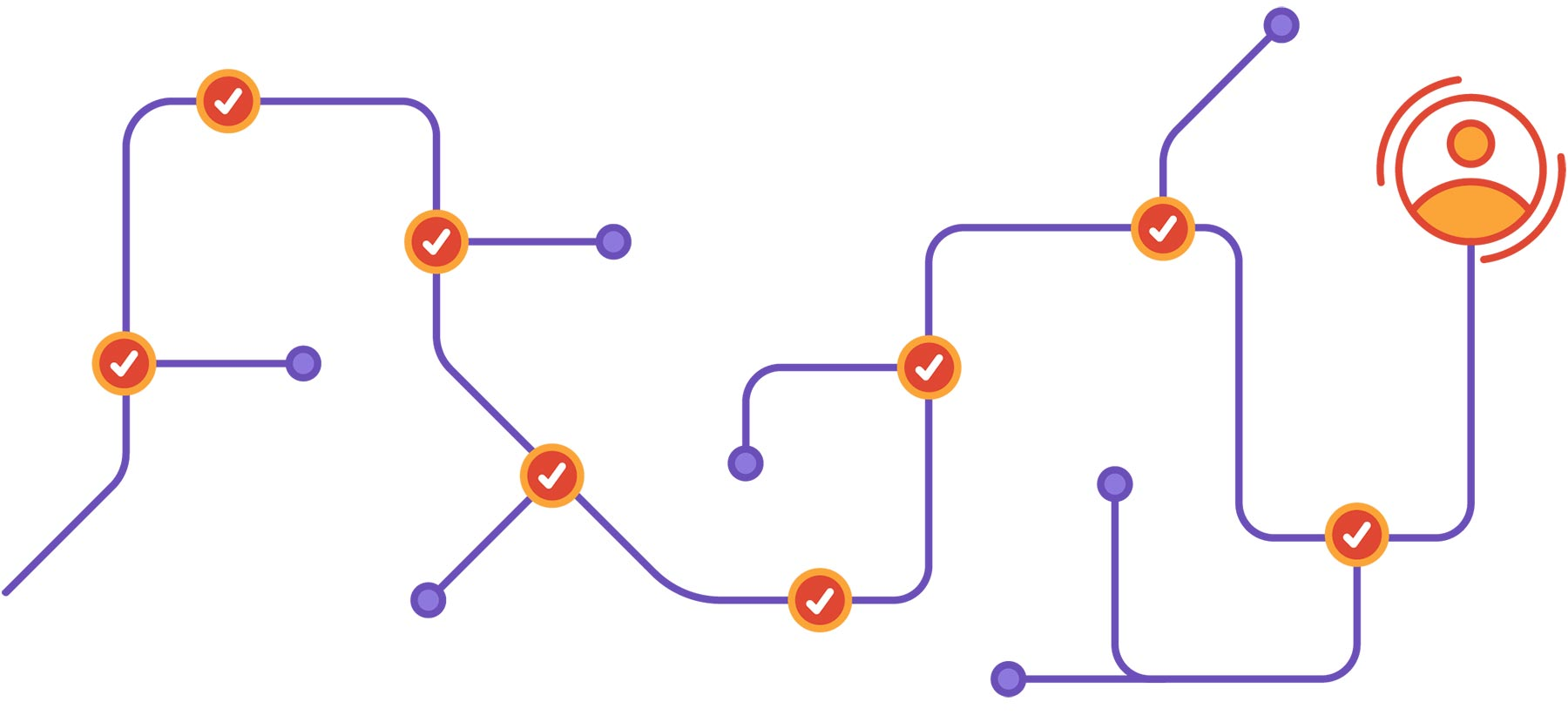 GitLab customer path illustration