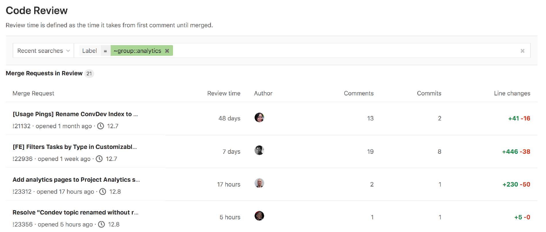 Code analytics dashboard