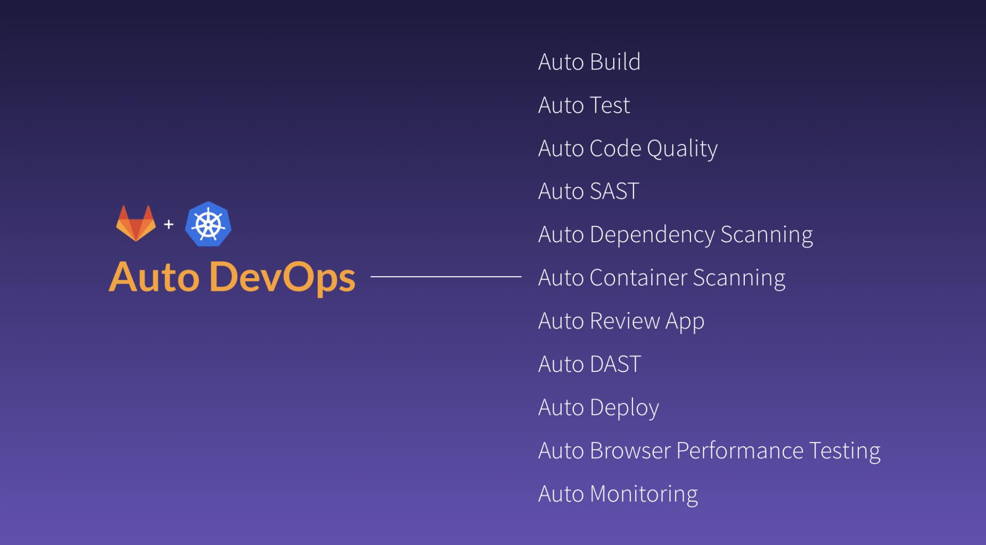 GitLab Auto DevOps