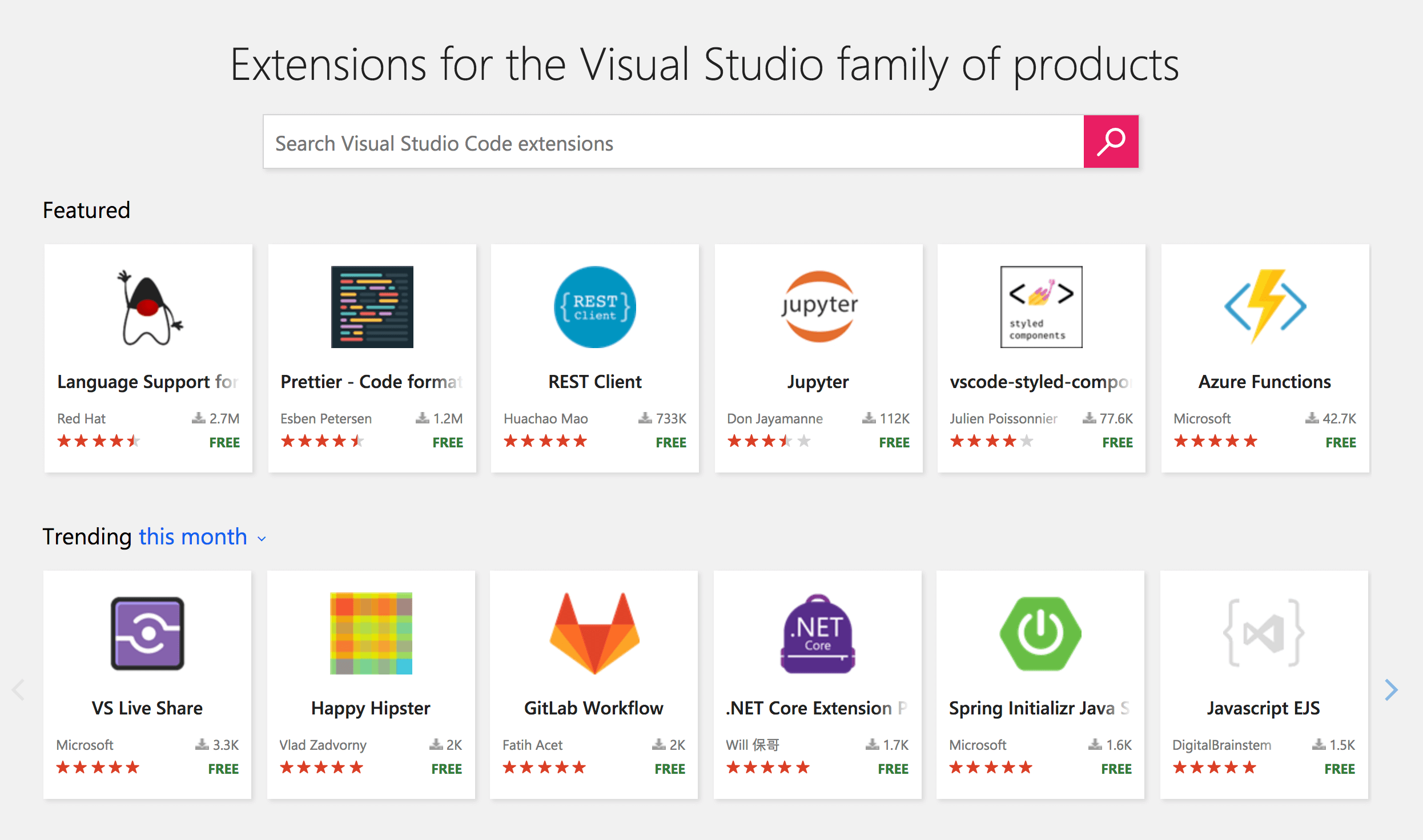 GitLab Workflow on Visual Studio Marketplace
