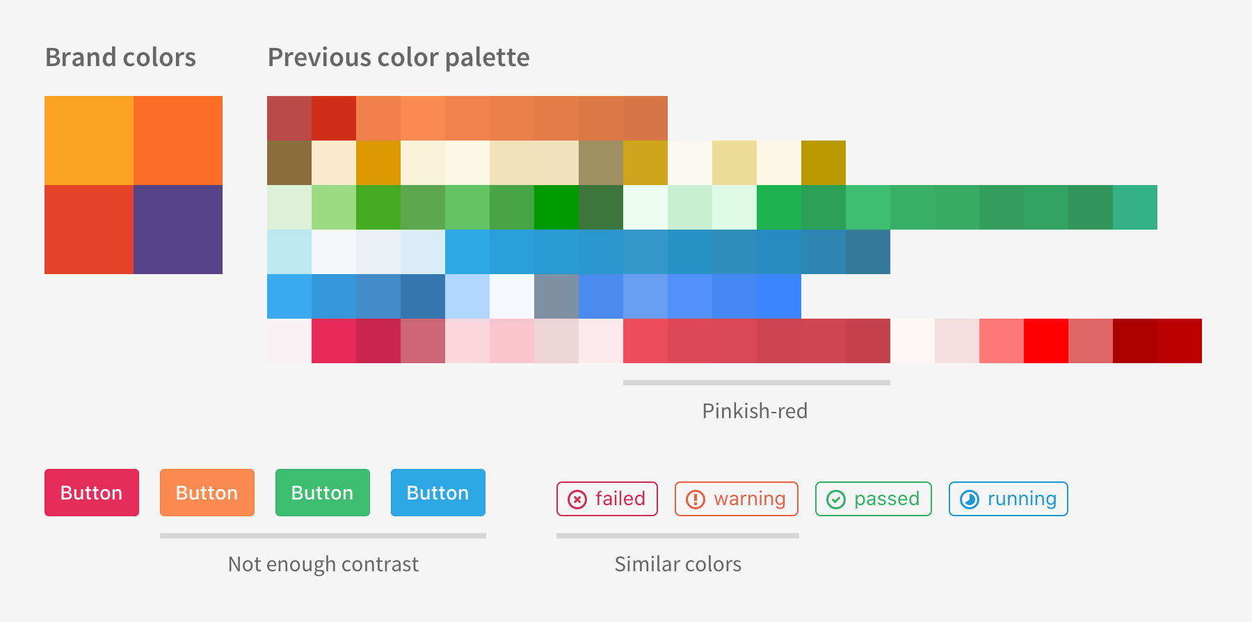 Previous color palette