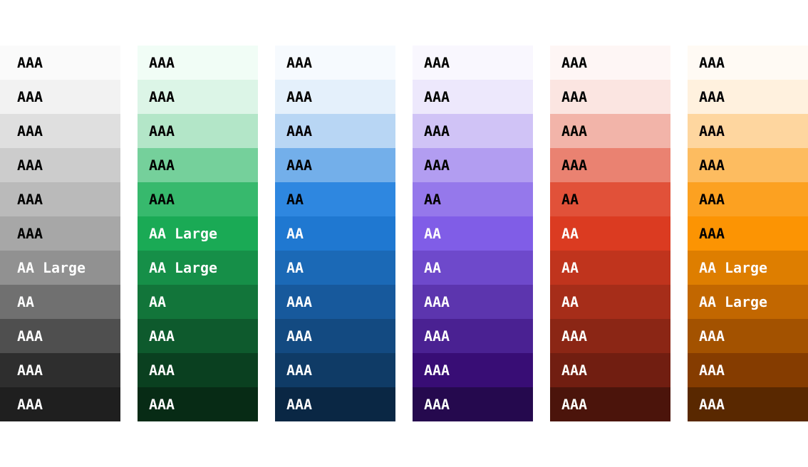 All tints and shades with corresponding WCAG levels, including grays