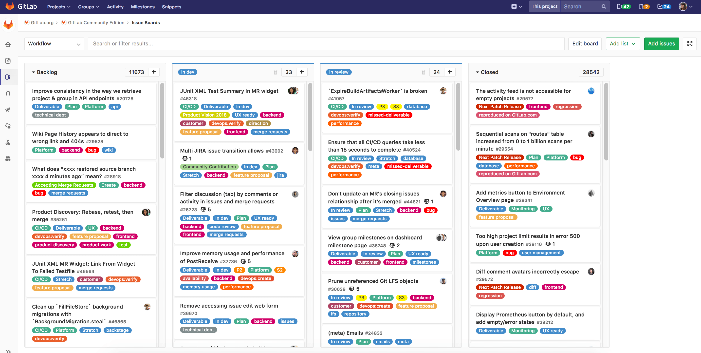 Using an issue board for workflow tracking