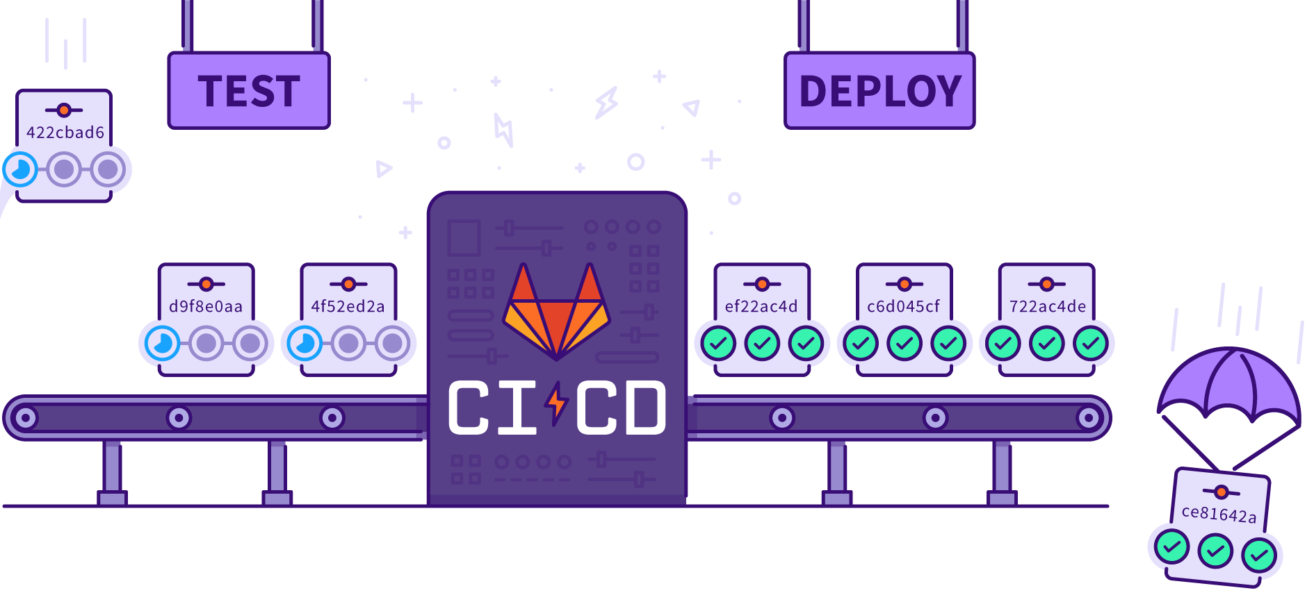 In Search of the Best Continuous Deployment Service