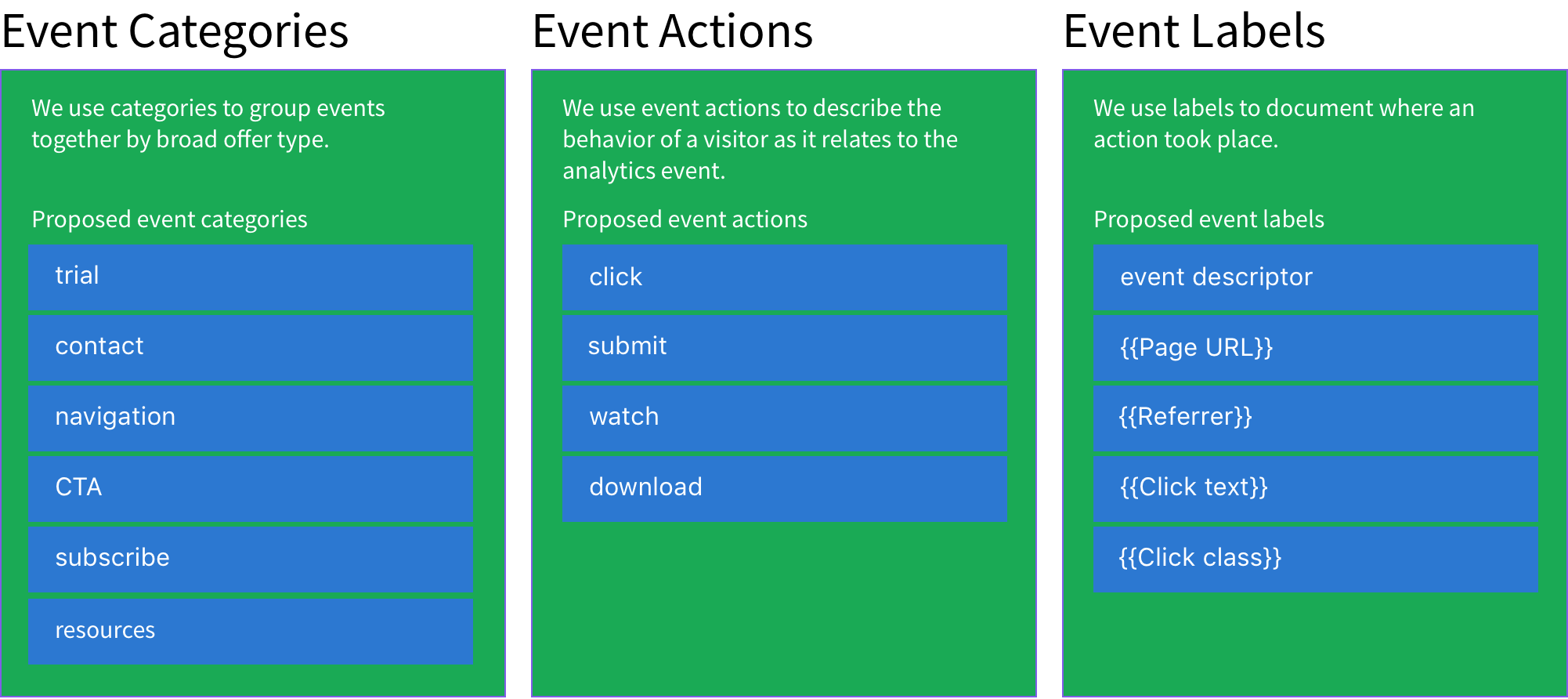 GitLab Google Tag Manager event structure