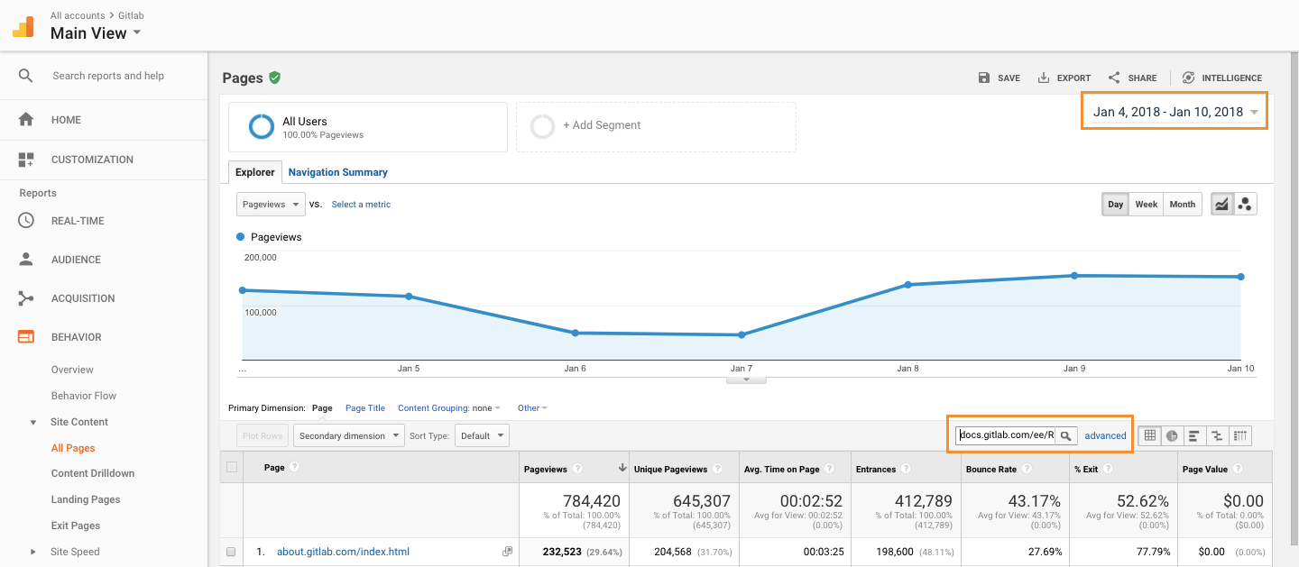 Google Analytics - find pageviews