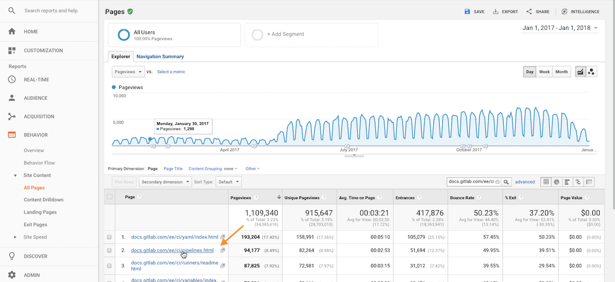 Google Analytics - find referrals